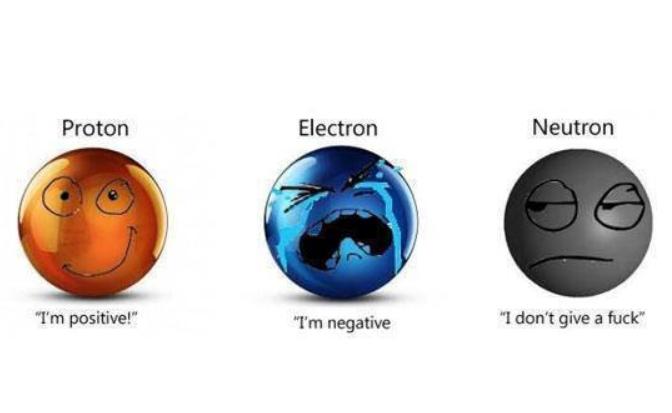 proton-neurtron-electron