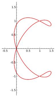195px-Ampersandcurve.svg